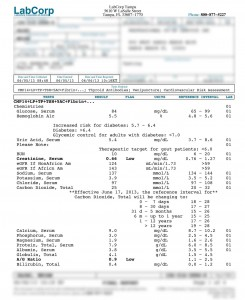 LabCorp Medical Patient Report 6/2013